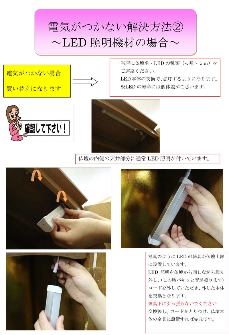 最新安心マニュアルLEDバインダー-1.jpg